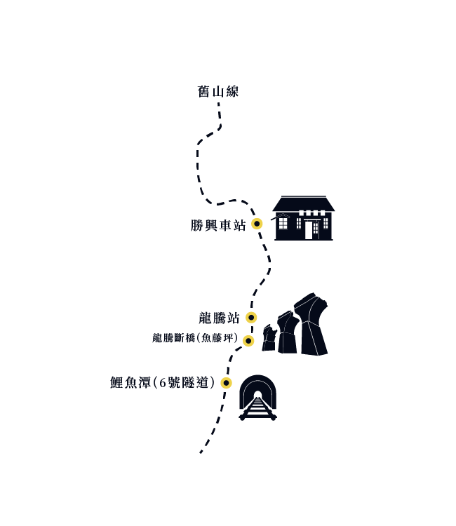 鐵道路線圖